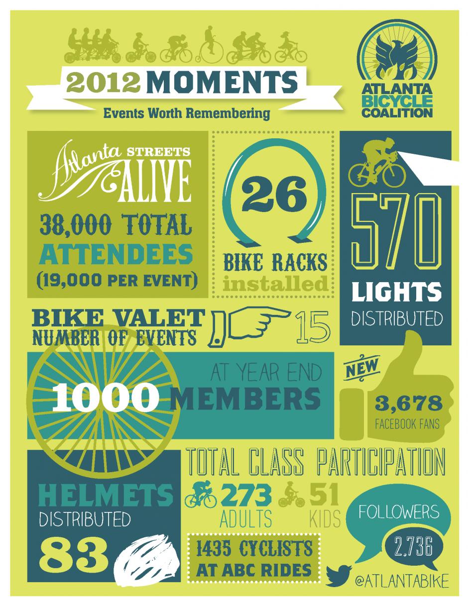 ABC_2012_infographic